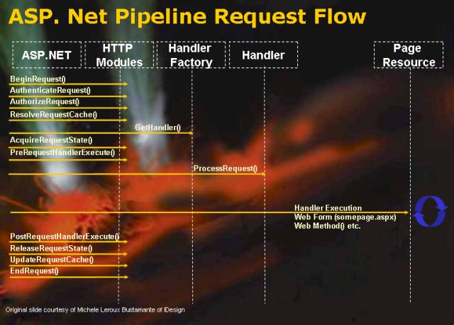 aspnetpipeline.png